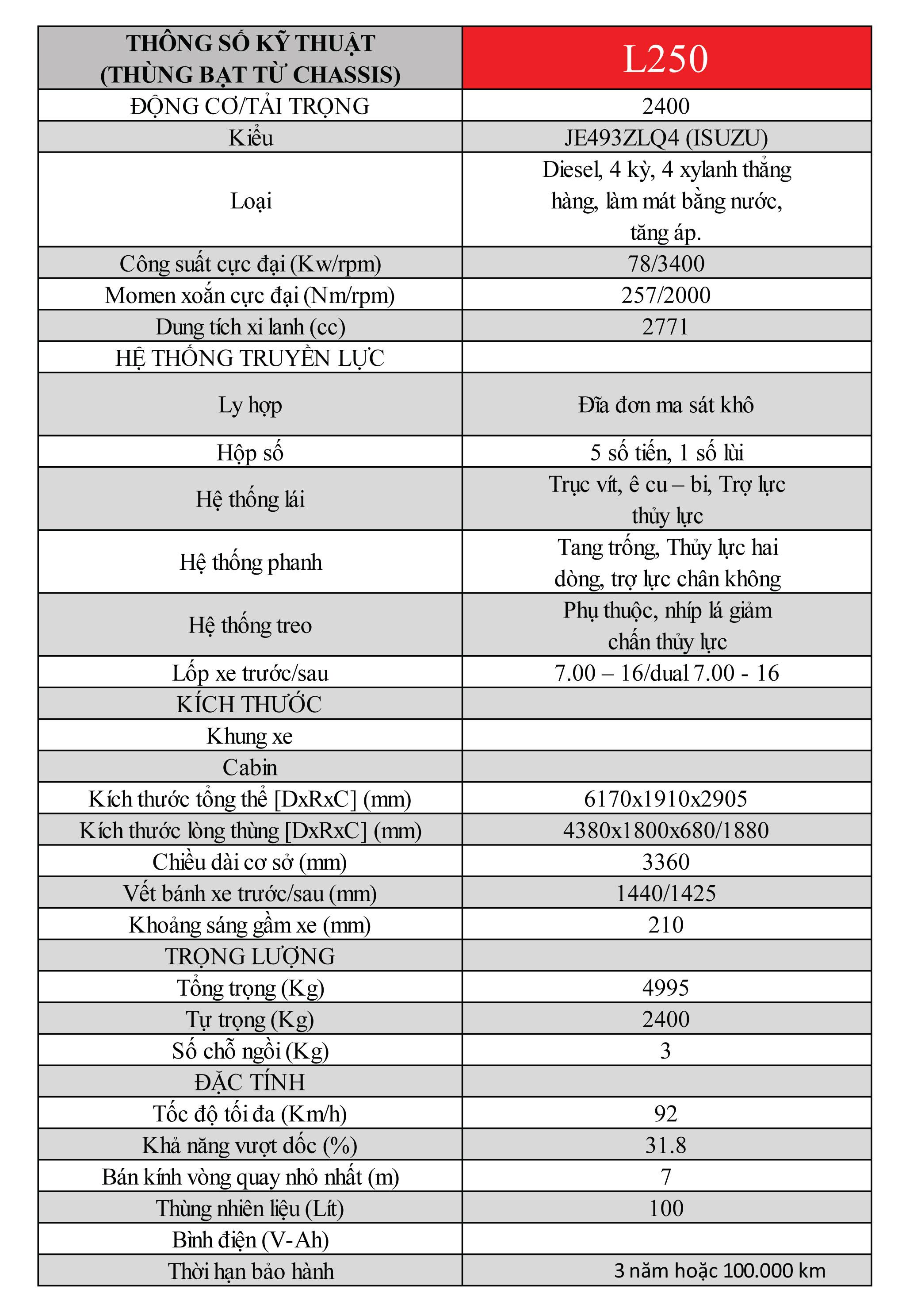 JAC 2.4 TẤN – L250 – ĐỘNG CƠ ISUZU
